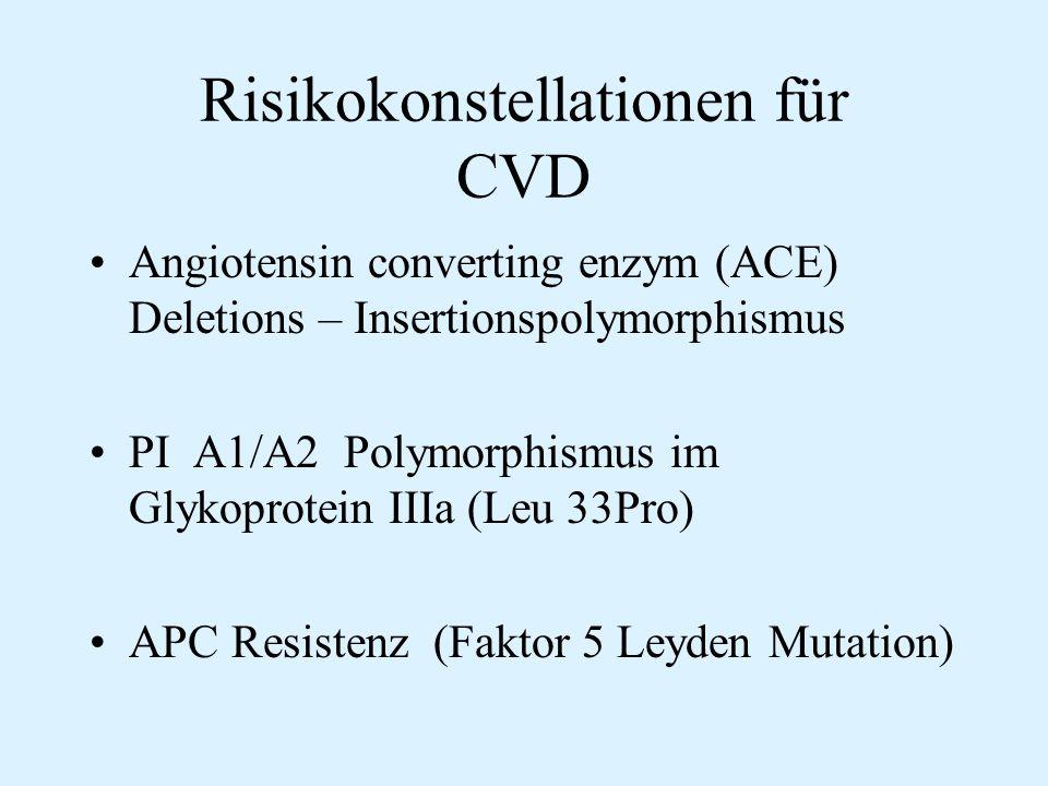 Risikokonstellationen für CVD Angiotensin converting enzym (ACE) Deletions – Insertionspolymorphismus PI A1/A2 Polymorphismus im Glykoprotein IIIa (Le