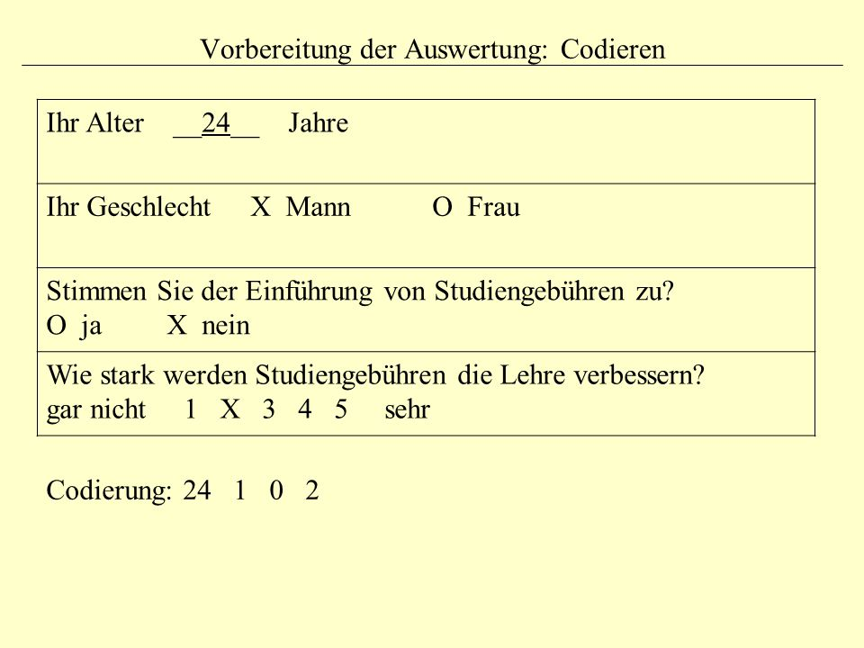 Codieren Bei einigen Variablen ergibt sich die Zuordnung von Zahlen zu Variablenausprägungen unproblematisch, z.B.