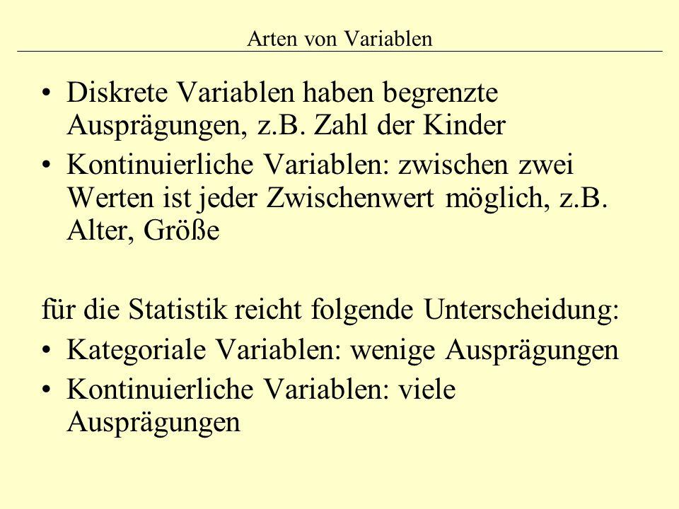Arten von Variablen Diskrete Variablen haben begrenzte Ausprägungen, z.B. Zahl der Kinder Kontinuierliche Variablen: zwischen zwei Werten ist jeder Zw