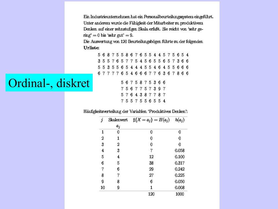 Ordinal-, diskret