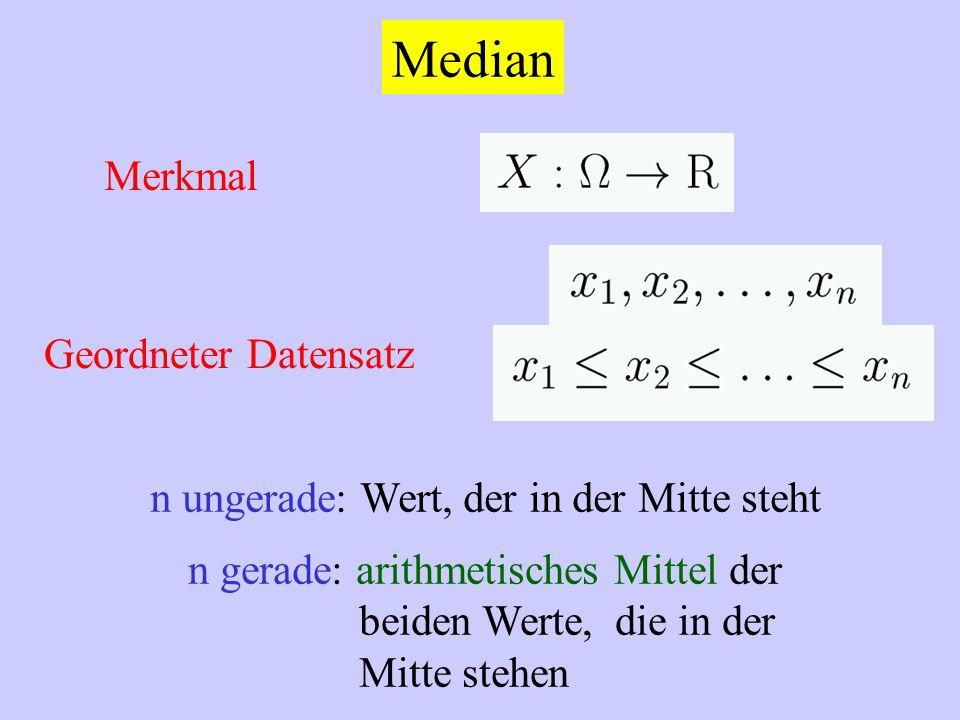 Median Merkmal Geordneter Datensatz n ungerade: Wert, der in der Mitte steht n gerade: arithmetisches Mittel der beiden Werte, die in der Mitte stehen