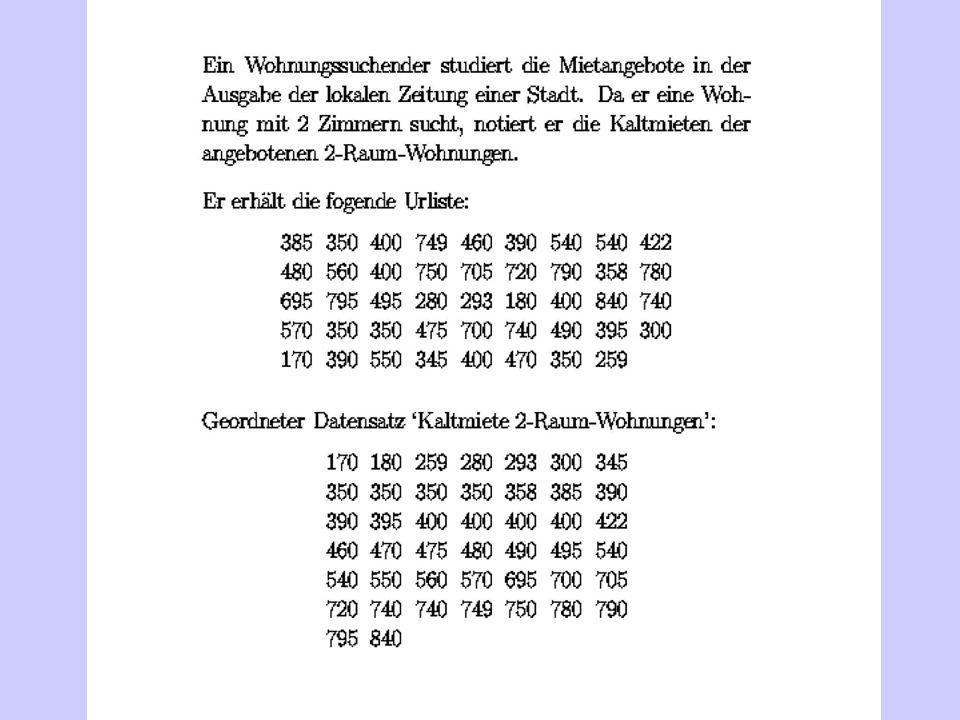 h(T) = 0.024 h(RSW) = 0.205 h(Med) = 0.143 h(Phil) = 0.377 h(MathNat) = 0.249 h(K) = 0.002 8.64 Grad 73.80 Grad 51.48 Grad 135.72 Grad 89.64 Grad 0.72 Grad WS 08/09