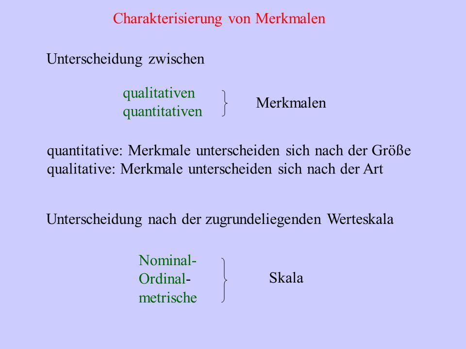 Nominal-: keine Rangordnung Ordinal-: Rangordnung, aber Zwischenwerte nicht interpretierbar metrisch: Rangordnung (Reihenfolge), Werte zwischen 2 Werten erlauben eine Interpretation Unterscheidung nach Merkmalen diskret: Menge der Werte abzählbar (evtl.