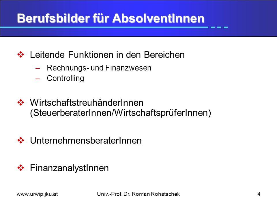 www.urwip.jku.atUniv.-Prof. Dr.