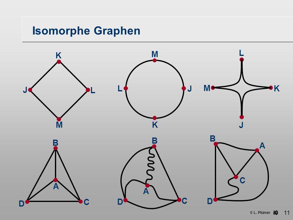 © L. Plümer 11 Isomorphe Graphen J M L K J M L K J M L K A B C D A B C D A B C D