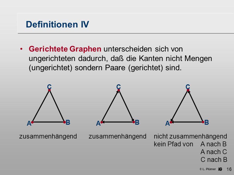 © L. Plümer 16 Definitionen IV Gerichtete Graphen unterscheiden sich von ungerichteten dadurch, daß die Kanten nicht Mengen (ungerichtet) sondern Paar