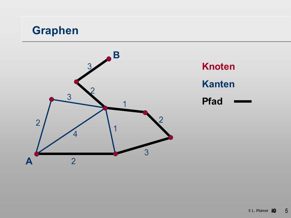 © L. Plümer 6 Graphen Knoten Kanten Pfad kürzester Pfad B A 2 2 4 1 3 2 3 2 3 1