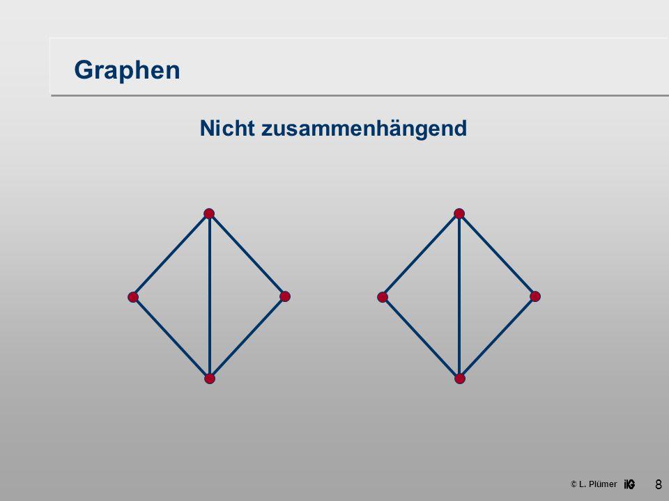 © L. Plümer 8 Graphen Nicht zusammenhängend