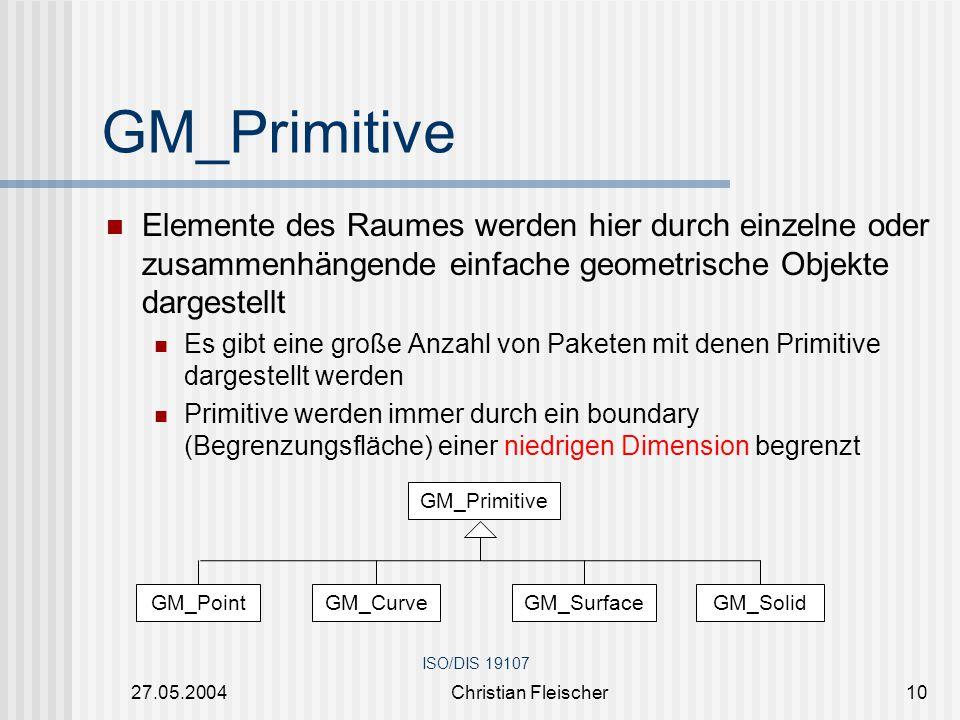 27.05.2004Christian Fleischer10 GM_Primitive Elemente des Raumes werden hier durch einzelne oder zusammenhängende einfache geometrische Objekte darges