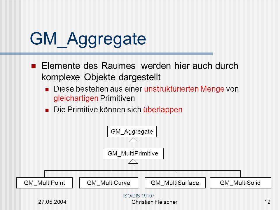 27.05.2004Christian Fleischer12 GM_Aggregate Elemente des Raumes werden hier auch durch komplexe Objekte dargestellt Diese bestehen aus einer unstrukt