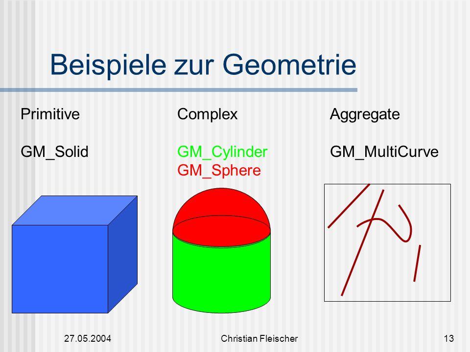 27.05.2004Christian Fleischer13 Beispiele zur Geometrie Primitive GM_Solid Complex GM_Cylinder GM_Sphere Aggregate GM_MultiCurve