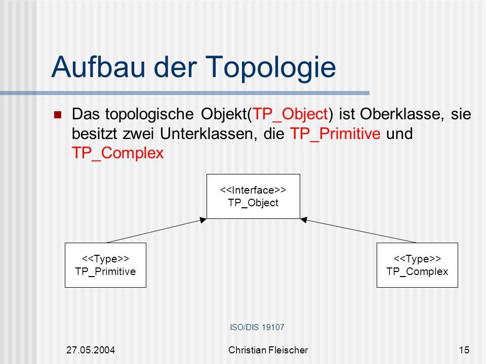 27.05.2004Christian Fleischer15 Aufbau der Topologie Das topologische Objekt(TP_Object) ist Oberklasse, sie besitzt zwei Unterklassen, die TP_Primitiv