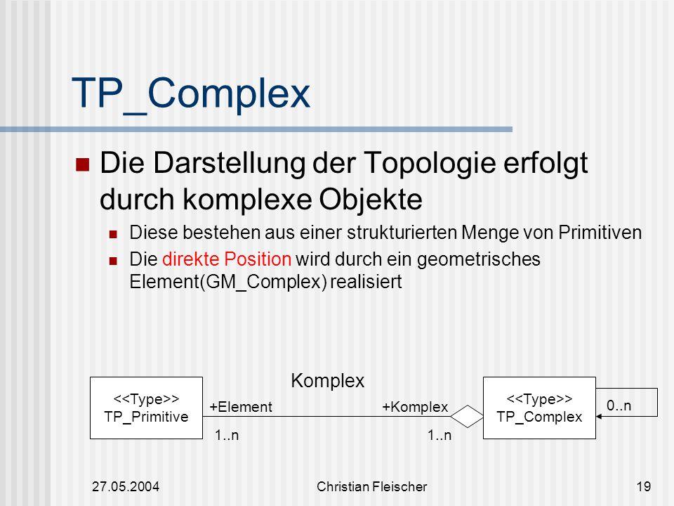 27.05.2004Christian Fleischer19 TP_Complex Die Darstellung der Topologie erfolgt durch komplexe Objekte Diese bestehen aus einer strukturierten Menge