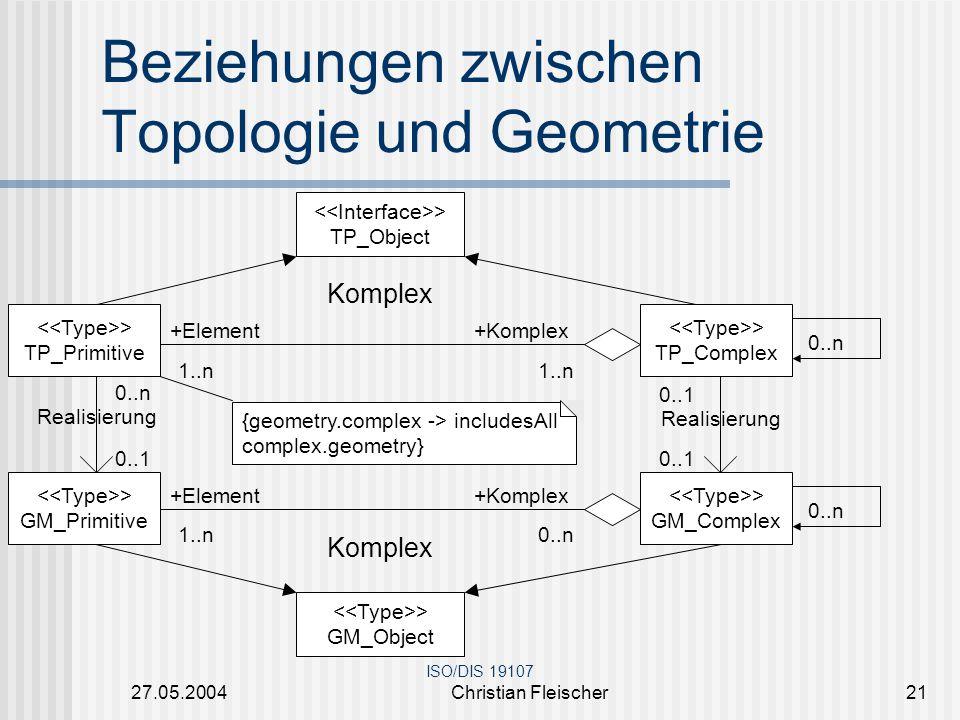 27.05.2004Christian Fleischer21 Beziehungen zwischen Topologie und Geometrie > TP_Primitive > TP_Object 1..n +Element+Komplex Komplex 0..n1..n +Elemen