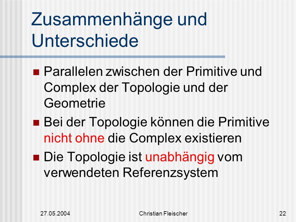27.05.2004Christian Fleischer22 Zusammenhänge und Unterschiede Parallelen zwischen der Primitive und Complex der Topologie und der Geometrie Bei der T