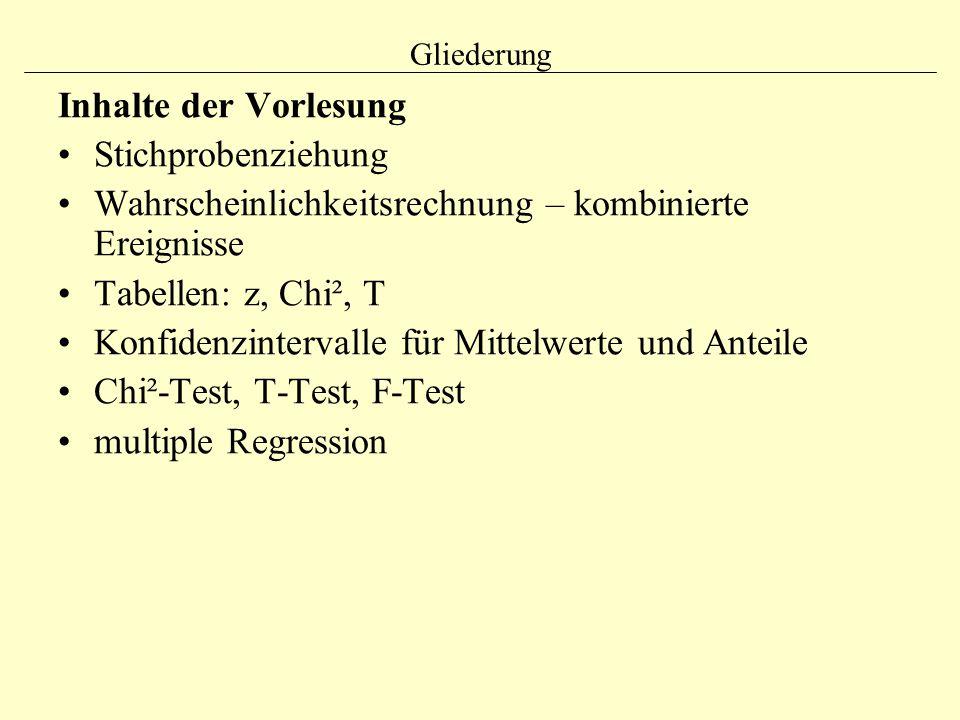 Gliederung Inhalte der Vorlesung Stichprobenziehung Wahrscheinlichkeitsrechnung – kombinierte Ereignisse Tabellen: z, Chi², T Konfidenzintervalle für