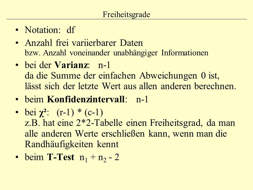 Freiheitsgrade Notation: df Anzahl frei variierbarer Daten bzw. Anzahl voneinander unabhängiger Informationen bei der Varianz: n-1 da die Summe der ei