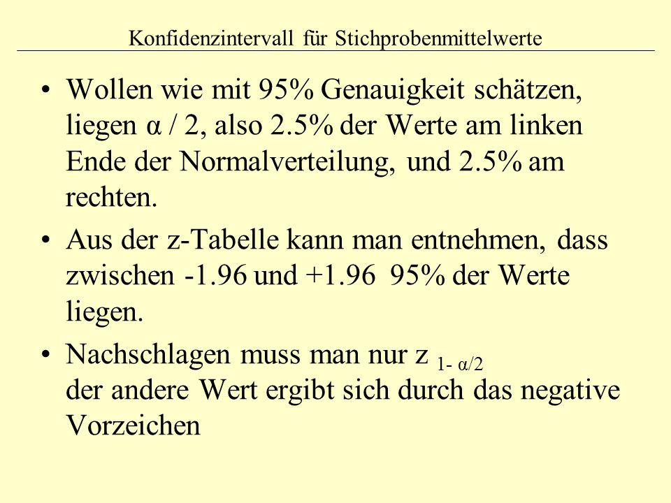 Konfidenzintervall für Stichprobenmittelwerte Wollen wie mit 95% Genauigkeit schätzen, liegen α / 2, also 2.5% der Werte am linken Ende der Normalvert
