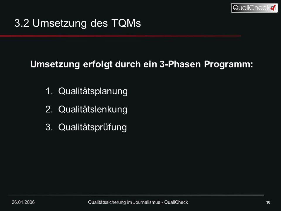 26.01.200610 3.2 Umsetzung des TQMs Umsetzung erfolgt durch ein 3-Phasen Programm: 1. Qualitätsplanung 2. Qualitätslenkung 3. Qualitätsprüfung