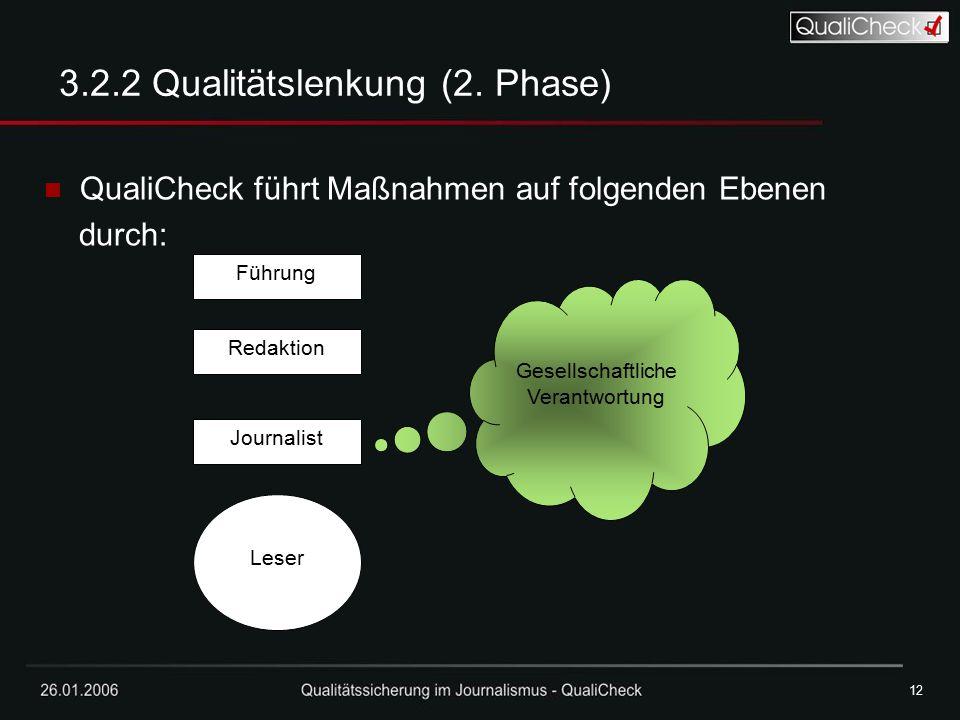 26.01.200612 3.2.2 Qualitätslenkung (2. Phase) QualiCheck führt Maßnahmen auf folgenden Ebenen durch: Führung Redaktion Journalist Leser Gesellschaftl