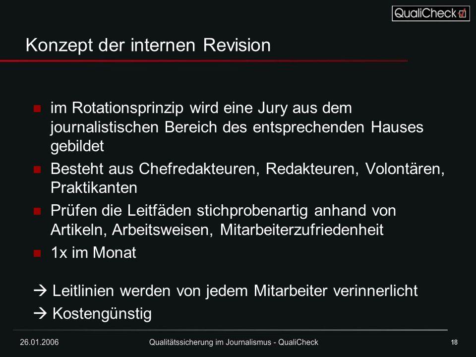 26.01.200618 Konzept der internen Revision im Rotationsprinzip wird eine Jury aus dem journalistischen Bereich des entsprechenden Hauses gebildet Best