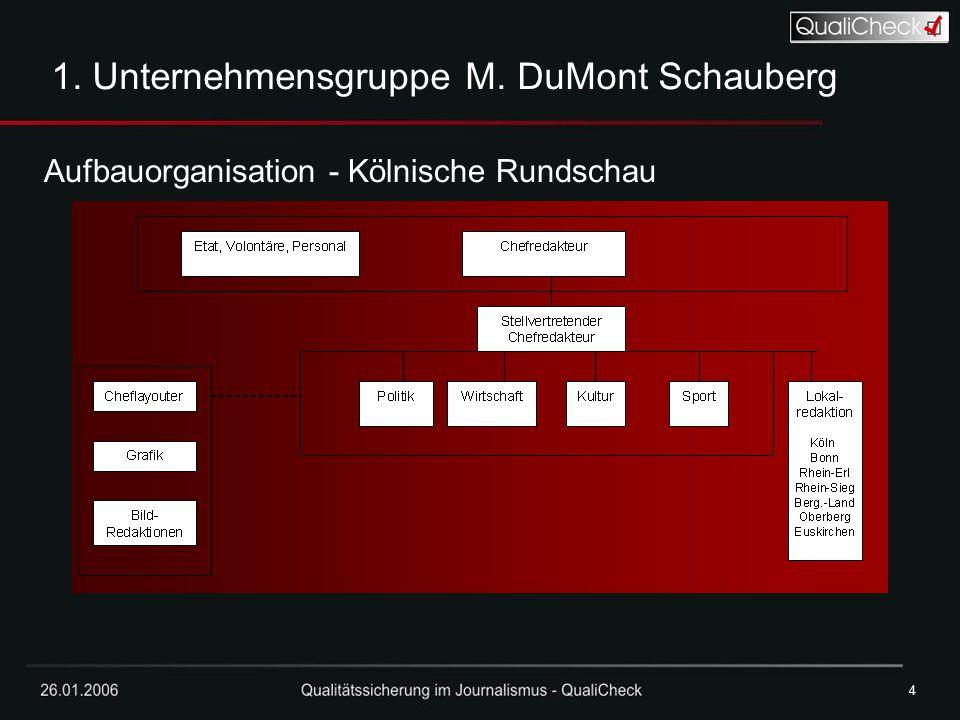 26.01.20064 4 Aufbauorganisation - Kölnische Rundschau 1. Unternehmensgruppe M. DuMont Schauberg