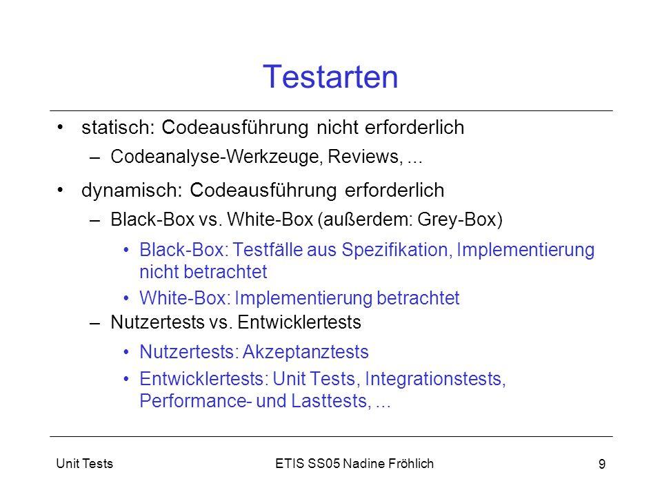 ETIS SS05 Nadine FröhlichUnit Tests 10 Unit Tests auch Modultests oder Komponententests Test einzelner Einheiten –Testet Programmeinheiten isoliert –Einheit: eine Methode, eine Klasse oder Gruppe von Klassen Test vor Fertigstellung gesamter Anwendung möglich im Kontext agiler Software-Entwicklung –Test vor zu testendem Code geschrieben (Test First) –Automatisierung der Unit-Tests –Tests müssen 100%ig funktionieren