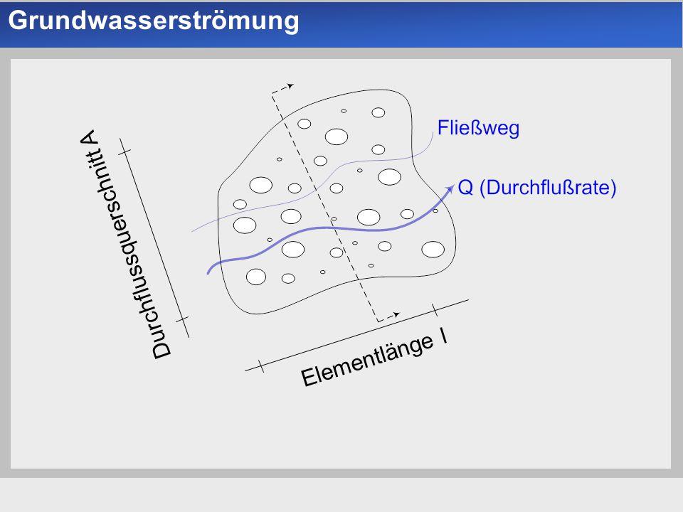 Universität der Bundeswehr München Institut für Bodenmechanik und Grundbau -1--1- Projektübersicht Grundwasserströmung Elementlänge l Durchflussquersc