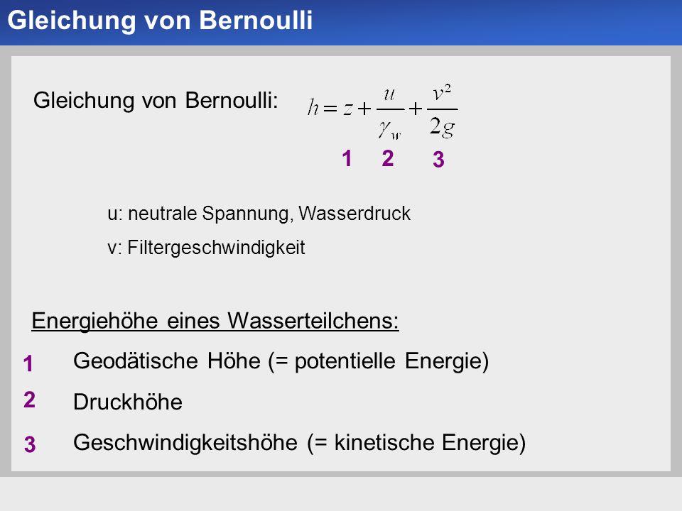 Universität der Bundeswehr München Institut für Bodenmechanik und Grundbau -4--4- Energiehöhe eines Wasserteilchens: Geodätische Höhe (= potentielle Energie) Druckhöhe Geschwindigkeitshöhe (= kinetische Energie) 1 2 3 1 2 3 Gleichung von Bernoulli: u: neutrale Spannung, Wasserdruck v: Filtergeschwindigkeit Gleichung von Bernoulli
