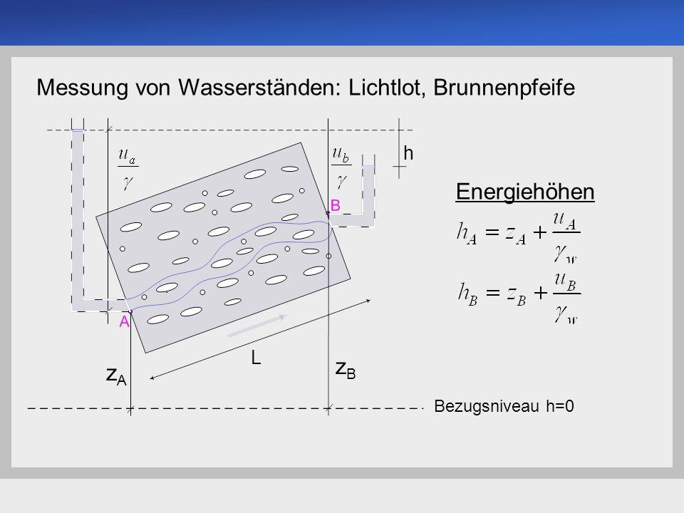 Universität der Bundeswehr München Institut für Bodenmechanik und Grundbau -6--6- Messung von Wasserständen: Lichtlot, Brunnenpfeife Bezugsniveau h=0 Energiehöhen zBzB zAzA L h