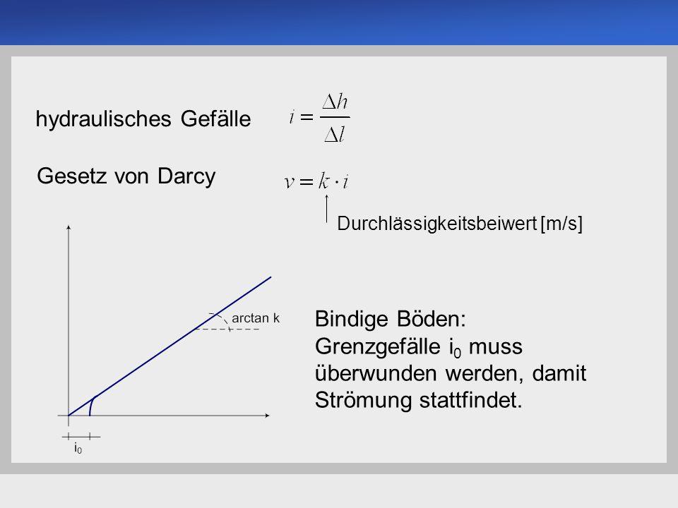 Universität der Bundeswehr München Institut für Bodenmechanik und Grundbau -7--7- hydraulisches Gefälle Gesetz von Darcy Durchlässigkeitsbeiwert [m/s]