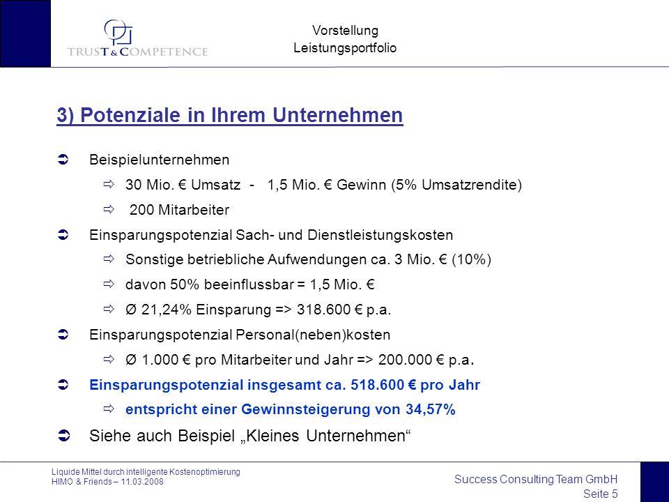 Success Consulting Team GmbH Seite 5 Vorstellung Leistungsportfolio Liquide Mittel durch intelligente Kostenoptimierung HIMO & Friends – 11.03.2008 3) Potenziale in Ihrem Unternehmen  Beispielunternehmen  30 Mio.