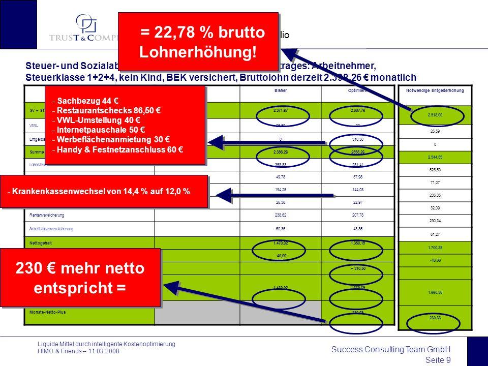 Success Consulting Team GmbH Seite 9 Vorstellung Leistungsportfolio Liquide Mittel durch intelligente Kostenoptimierung HIMO & Friends – 11.03.2008 St