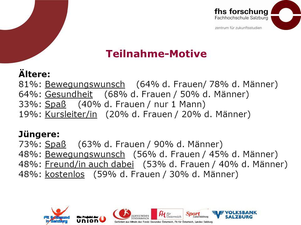 Teilnahme-Motive Ältere: 81%: Bewegungswunsch (64% d.