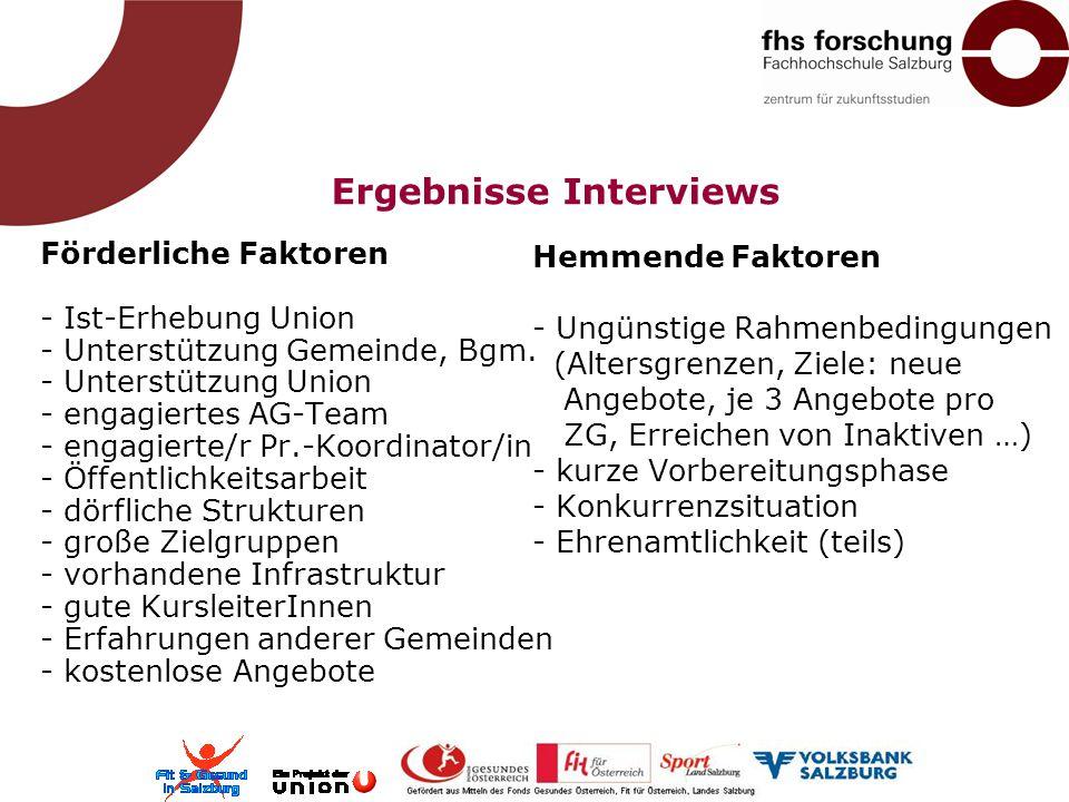 Ergebnisse Interviews Förderliche Faktoren - Ist-Erhebung Union - Unterstützung Gemeinde, Bgm. - Unterstützung Union - engagiertes AG-Team - engagiert