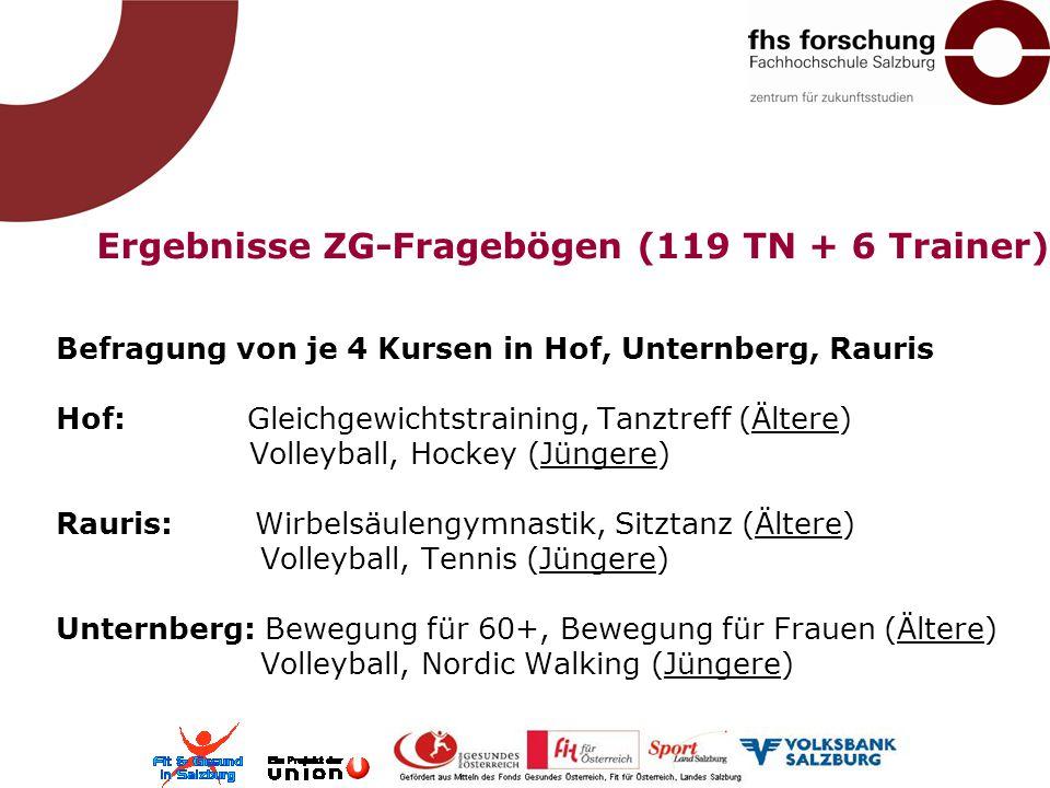 Ergebnisse ZG-Fragebögen (119 TN + 6 Trainer) Befragung von je 4 Kursen in Hof, Unternberg, Rauris Hof: Gleichgewichtstraining, Tanztreff (Ältere) Vol