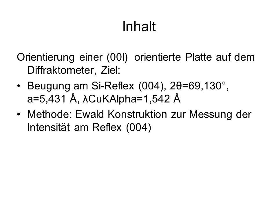 Si (004) – Cu Kα : Ausgangsstellung (Reflex erscheint nicht) Beugung am Si-Reflex (004), 2θ=69,130°, a=5,431 Å, λ CuKAlpha =1,542 Å links oben: (00l) orientierte Platte auf dem Diffraktometer, rechts unten: Ewald Konstruktion zur Messung der Intensität am Reflex (004) Die Achse ω stehe senkrecht zur Zeichenebene, ω 004 =35° - Maus-Klick startet die Animation