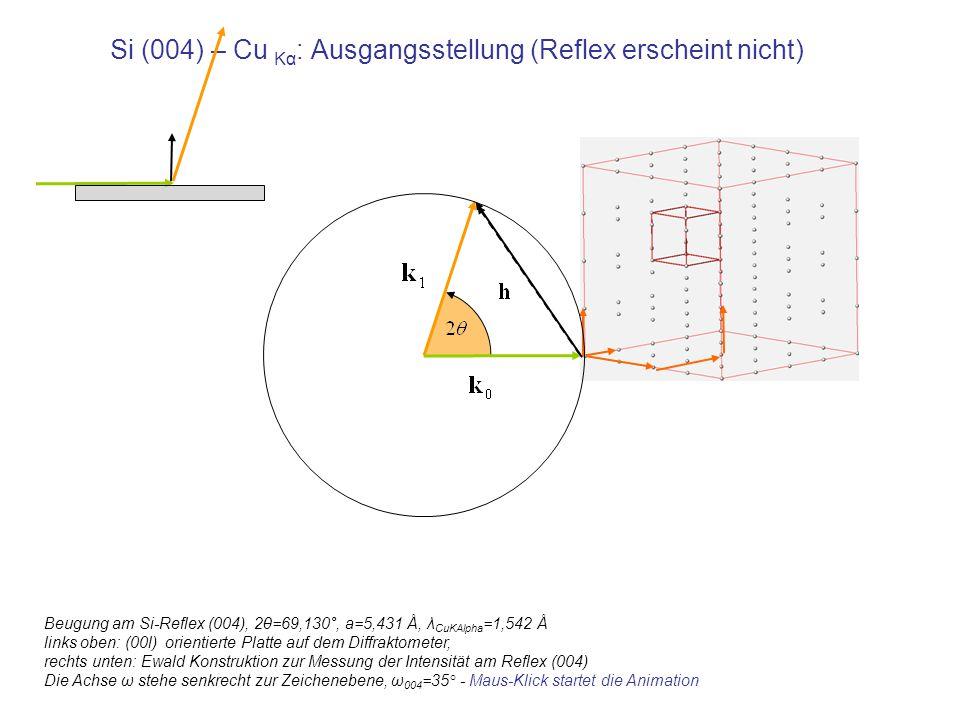 Si (004) – Cu K Alpha Beugung am Si-Reflex (004), 2θ=69,130°, a=5,431 Å, λ CuKAlpha =1,542 Å links oben: (00l) orientierte Platte auf dem Diffraktometer, rechts unten: Ewald Konstruktion zur Messung der Intensität am Reflex (004) Die Achse ω stehe senkrecht zur Zeichenebene, ω 004 =35°
