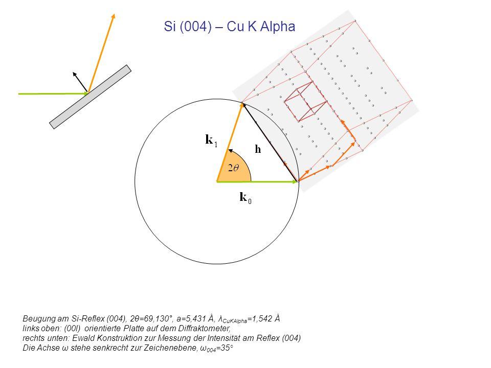Si (004) – Cu K Alpha Beugung am Si-Reflex (004), 2θ=69,130°, a=5,431 Å, λ CuKAlpha =1,542 Å links oben: (00l) orientierte Platte auf dem Diffraktomet