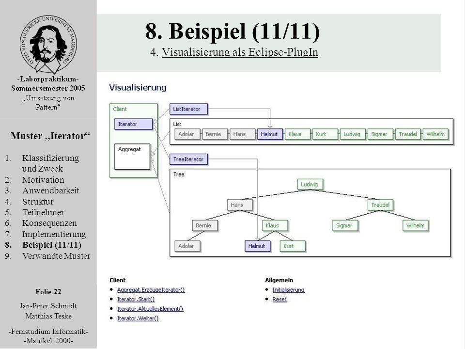 """Folie 22 Jan-Peter Schmidt Matthias Teske -Fernstudium Informatik- -Matrikel 2000- 8. Beispiel (11/11) 4. Visualisierung als Eclipse-PlugIn Muster """"It"""
