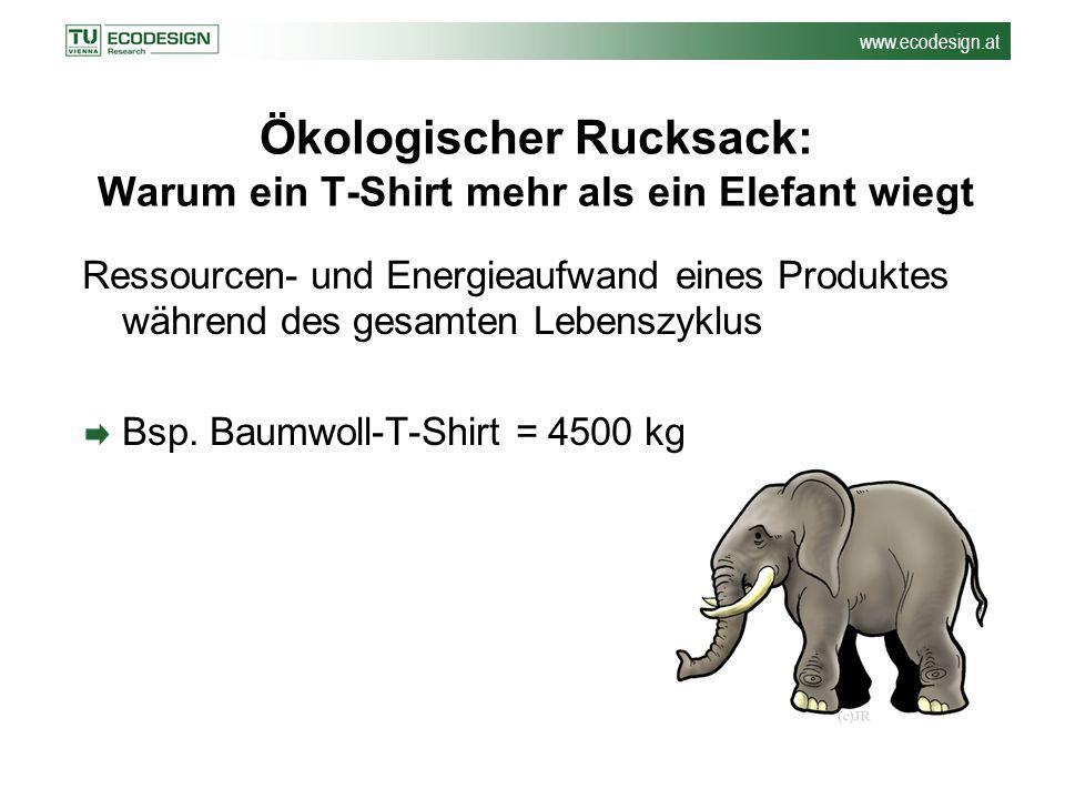 www.ecodesign.at Ökologischer Rucksack: Warum ein T-Shirt mehr als ein Elefant wiegt Ressourcen- und Energieaufwand eines Produktes während des gesamt