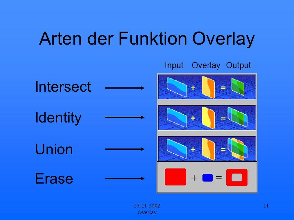 25.11.2002 Overlay 11 Arten der Funktion Overlay Intersect Identity Union InputOverlay Output Erase