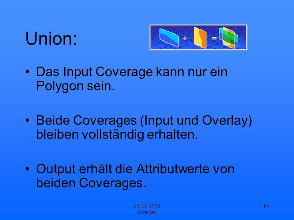 25.11.2002 Overlay 14 Union: Das Input Coverage kann nur ein Polygon sein. Beide Coverages (Input und Overlay) bleiben vollständig erhalten. Output er