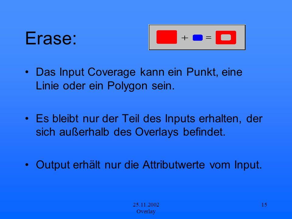 25.11.2002 Overlay 15 Erase: Das Input Coverage kann ein Punkt, eine Linie oder ein Polygon sein. Es bleibt nur der Teil des Inputs erhalten, der sich