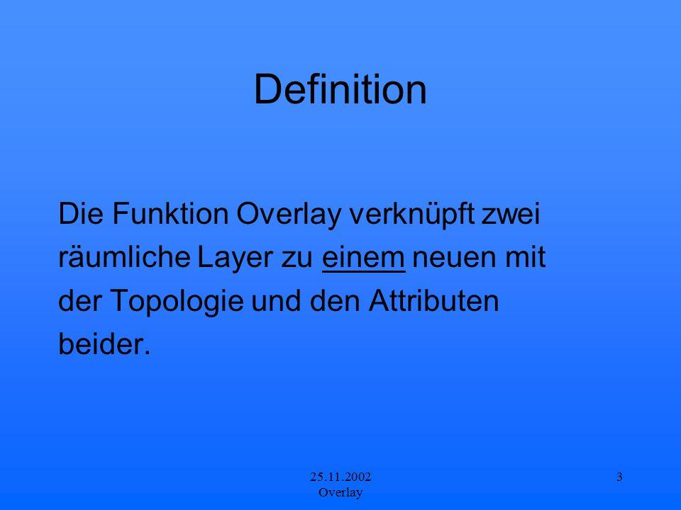 25.11.2002 Overlay 3 Definition Die Funktion Overlay verknüpft zwei räumliche Layer zu einem neuen mit der Topologie und den Attributen beider.