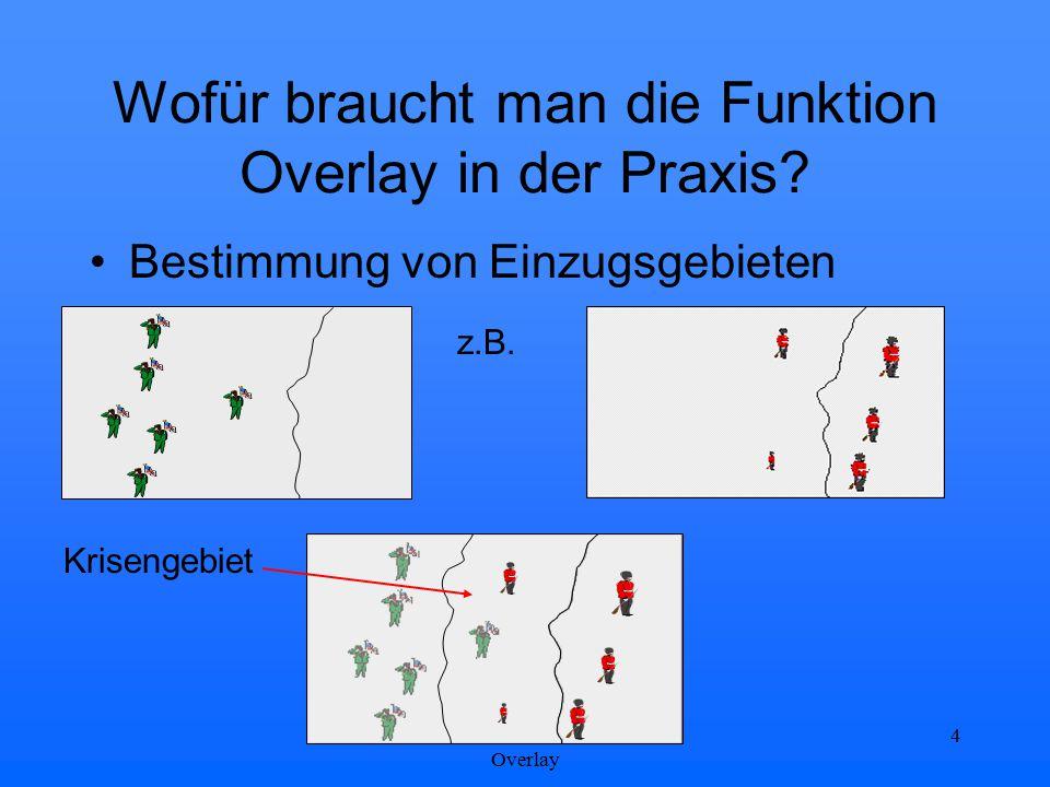 25.11.2002 Overlay 4 Wofür braucht man die Funktion Overlay in der Praxis? Bestimmung von Einzugsgebieten Krisengebiet z.B.