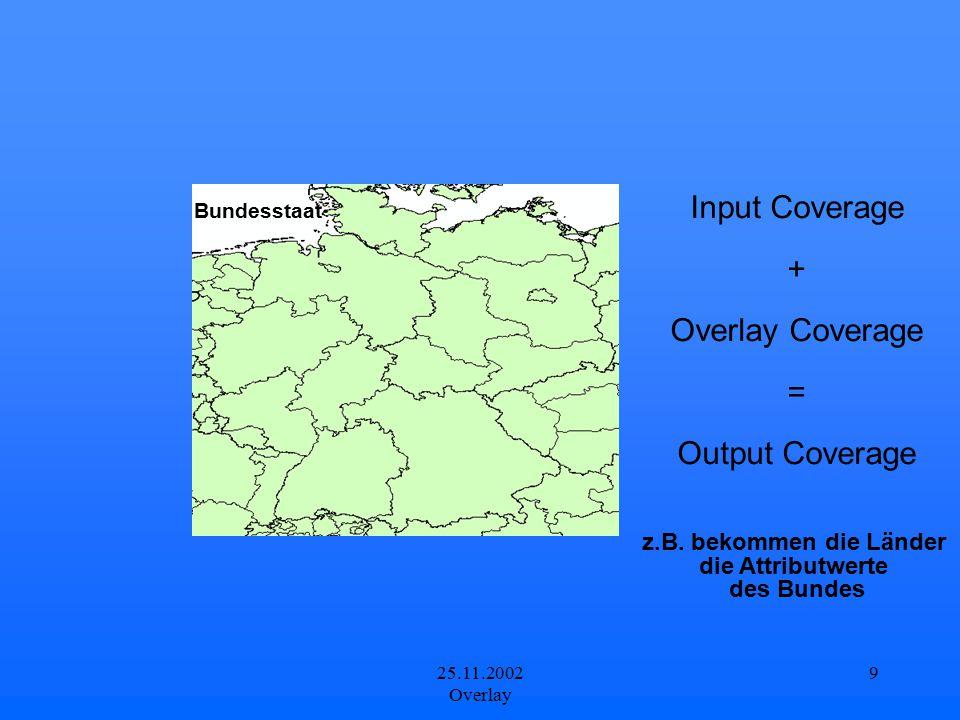 25.11.2002 Overlay 10 12 3 1 2 2 Zuordnen von Attributwerten 1 3 3 Ermittlung der Schnittpunkte mit dem Scanline-Algorithmus (siehe Vorlesung Diskrete Mathe 2)