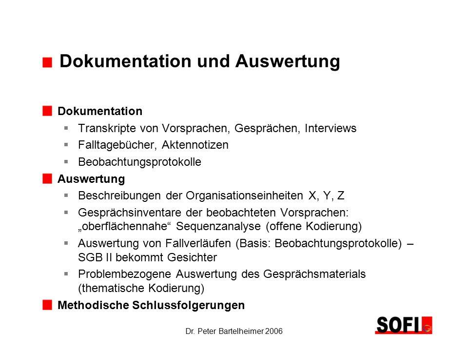Dr. Peter Bartelheimer 2006 Dokumentation und Auswertung Dokumentation  Transkripte von Vorsprachen, Gesprächen, Interviews  Falltagebücher, Aktenno