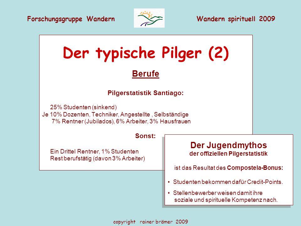 Forschungsgruppe WandernWandern spirituell 2009 copyright rainer brämer 2009 Der typische Pilger (2) Berufe Pilgerstatistik Santiago: 25% Studenten (s