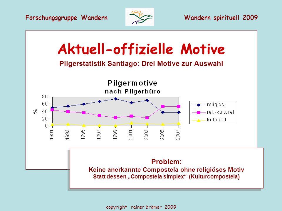 Forschungsgruppe WandernWandern spirituell 2009 copyright rainer brämer 2009 Aktuell-offizielle Motive Pilgerstatistik Santiago: Drei Motive zur Auswa